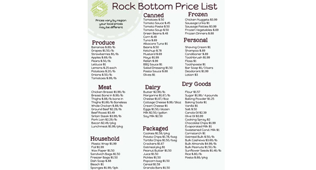 Be Aware of the Rock-Bottom Price