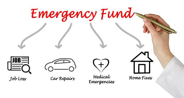Failure to Set an Emergency Fund