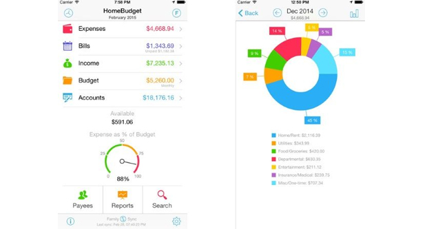 Home Budget with Sync