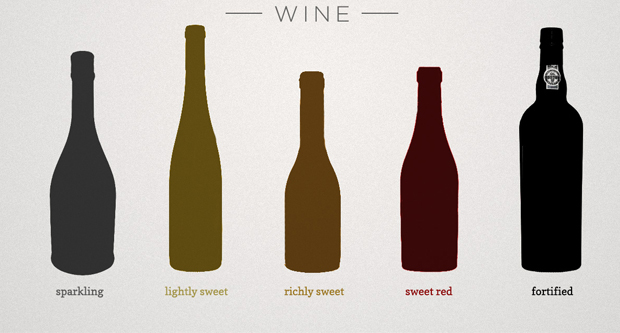 types-of-red-wine
